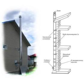 Дымоход для газового котла нержавейка в оцинковке Ø 130\200 НОЦ 0,6 мм VERSIA-LUX