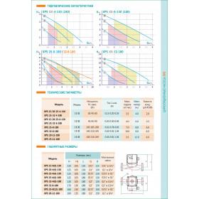 Циркуляционный насос SHIMGE XPS25-12-180 245Вт Hmax=12м Qmax=3,5куб.м/час