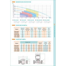 Циркуляционный насос SHIMGE CPH25-50F 410Вт Hmax=8м Qmax=18куб.м/час