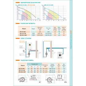 Повысительные насос SHIMGE ZPS20-12-180E (Эмаль)