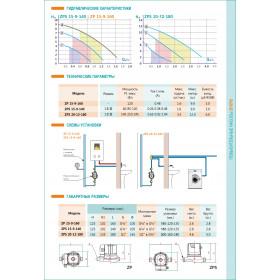 Повысительный насос SHIMGE ZPS20-12-180B (Латунь) 245Вт Hmax=12м Qmax=3,5куб.м/час