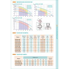 Циркуляционный насос SHIMGE XP65-9F-300 1000Вт Hmax=9м Qmax=30куб.м/час