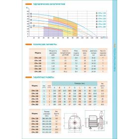 Центробежный насос SHIMGE CPm158 (Shaft: SS304)