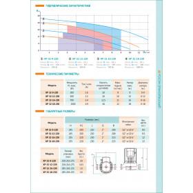 Циркуляционный насос SHIMGE XP32-18-230 1000Вт Hmax=18м Qmax=12куб.м/час