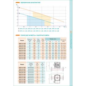 Циркуляционный насос SHIMGE XPH25-6-180