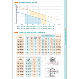 Циркуляционный насос SHIMGE XPH32-6-180 90Вт Hmax=6м Qmax=3,5куб.м/час