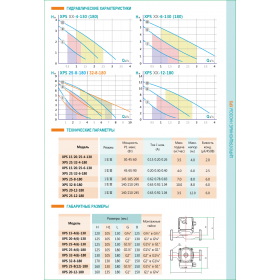 Циркуляционный насос SHIMGE XPS32-8-180