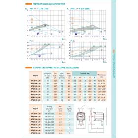 Циркуляционный насос SHIMGE APS25-6-180B (Латунь)